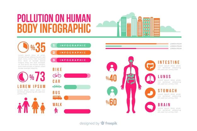 Inquinamento sull'infografica del corpo umano Vettore gratuito