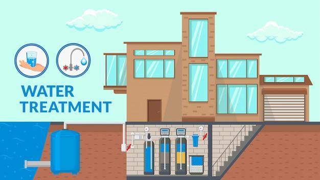 Insegna del fumetto del sistema di trattamento delle acque con testo Vettore Premium