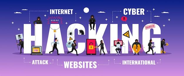 Insegna di tipografia del pirata informatico con l'illustrazione piana di simboli di attacco cyber Vettore gratuito