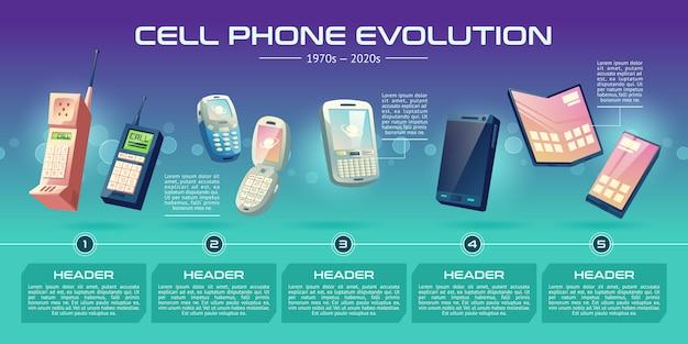 Insegna di vettore del fumetto di evoluzione di tecnologie di cellulari. generazioni di telefoni da vecchi modelli con chiavi fisiche a moderni dispositivi intelligenti con illustrazione touchscreen flessibile e pieghevole sulla linea del tempo Vettore gratuito