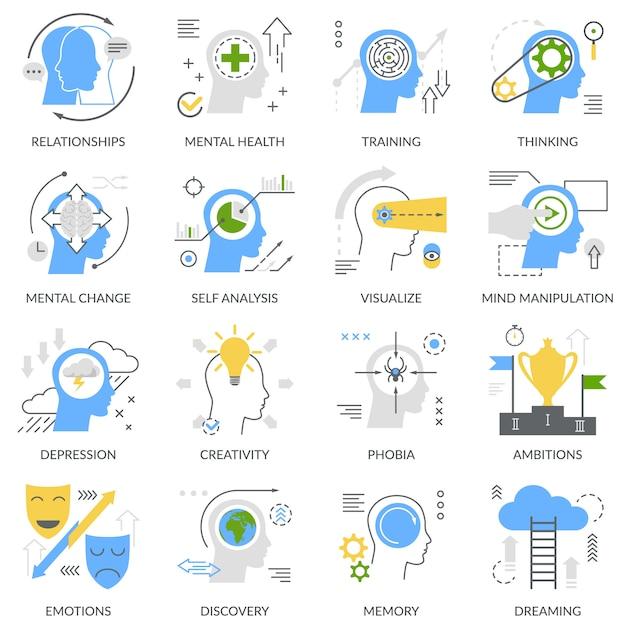 Insieme dell'icona piatto concetto mentale Vettore gratuito