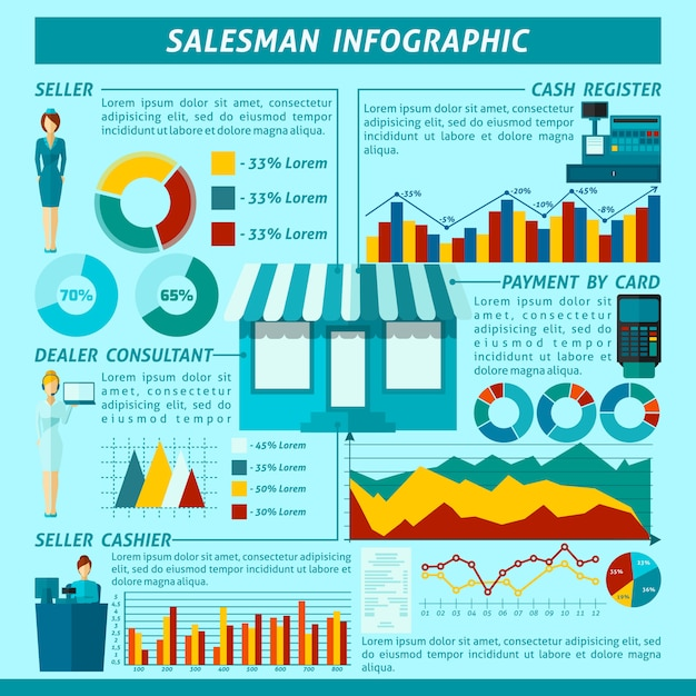 Insieme di infographics del commesso Vettore gratuito