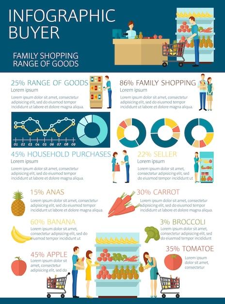 Insieme di infographics dell'acquirente Vettore gratuito