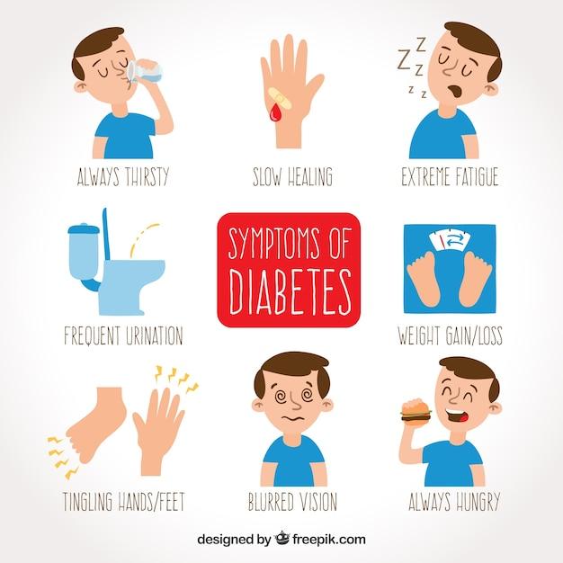 Insieme di sintomi del diabete disegnati a mano Vettore gratuito