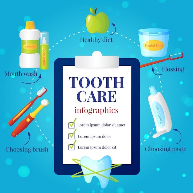 Insieme infographic di cure odontoiatriche con la scelta dei simboli della spazzola e dell'incollatura Vettore gratuito