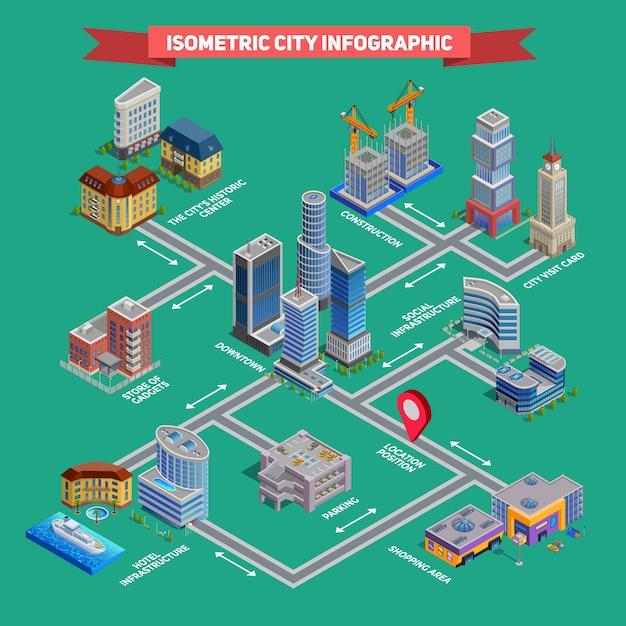 Isometrica città infografica Vettore gratuito