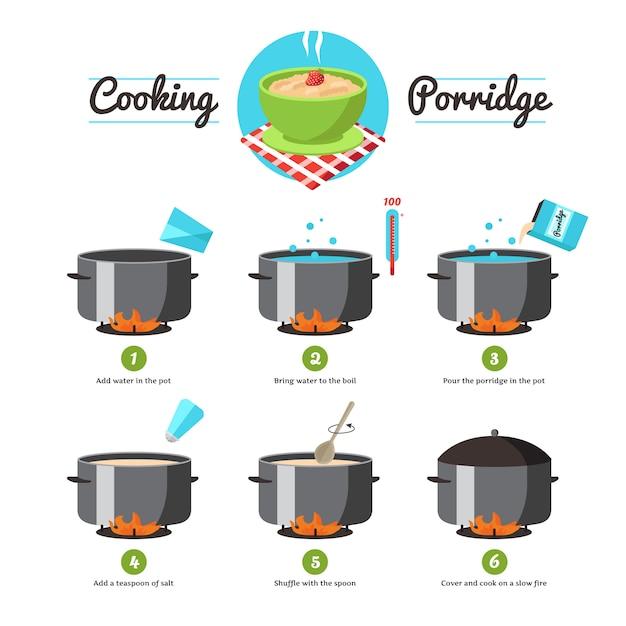 Istruzioni graduali dell'insieme delle icone per la preparazione dell'illustrazione di vettore del porridge di cottura Vettore gratuito