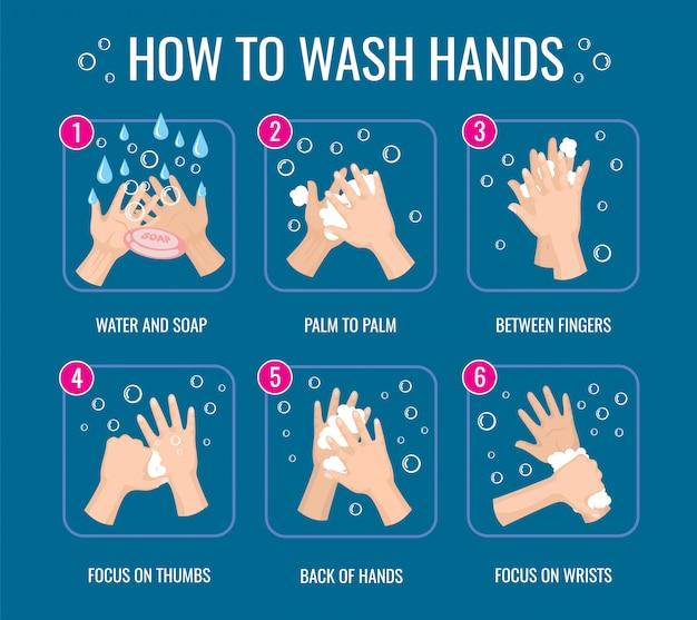 Istruzioni per il lavaggio delle mani. protezione da virus del coronavirus. regole quotidiane di igiene personale. manifesto di informazioni come lavarsi le mani con l'illustrazione del sapone Vettore Premium