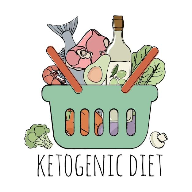 Keto store dieta alimentare a basso contenuto di carboidrati Vettore Premium