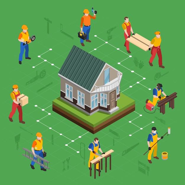 La composizione isometrica nel diagramma di flusso della costruzione con i caratteri dei lavoratori e dei commercianti con i pittogrammi della siluetta degli strumenti della costruzione vector l'illustrazione Vettore gratuito