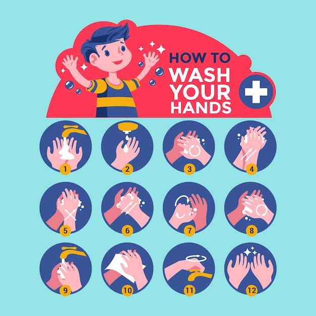 Lavarsi le mani per la cura personale quotidiana Vettore gratuito