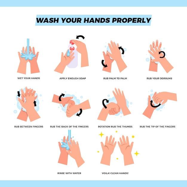 Lavati i passi delle mani Vettore gratuito