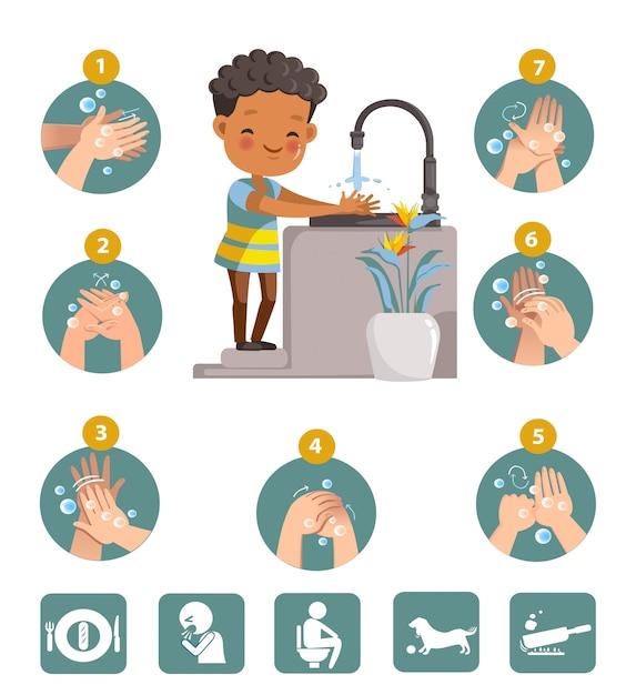 Lavati le mani. come farlo nel modo giusto. Vettore Premium