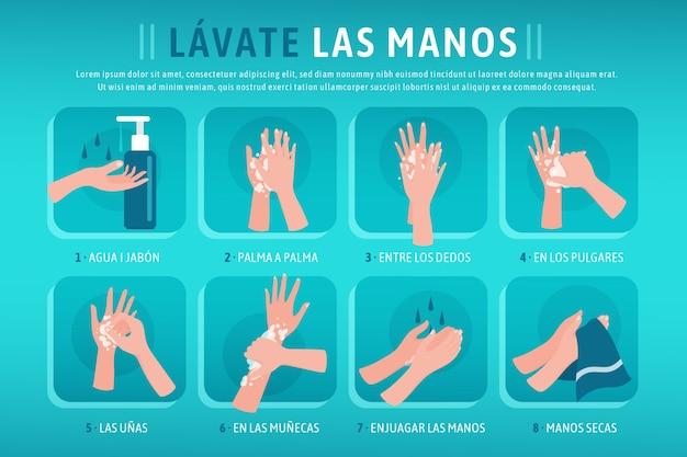 Lavati le mani in un design piatto Vettore gratuito