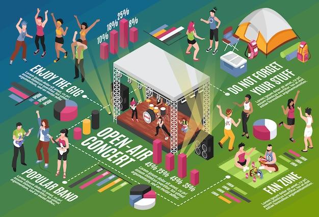 Layout di infografica isometrica festival di musica all'aperto con la band popolare e gli spettatori nella zona dei fan Vettore gratuito