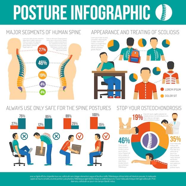 Layout di infographics di postura Vettore gratuito