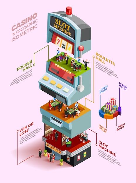 Layout infografica isometrica di casinò Vettore gratuito