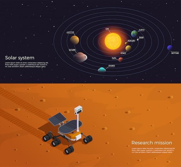 Le bandiere orizzontali di colonizzazione di marte hanno illustrato le composizioni isometriche della missione di ricerca e del sistema solare Vettore gratuito