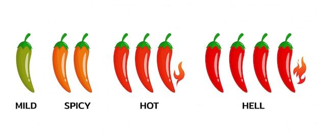 Livello piccante di peperoncino che è piccante fino a diventare un fuoco. Vettore Premium