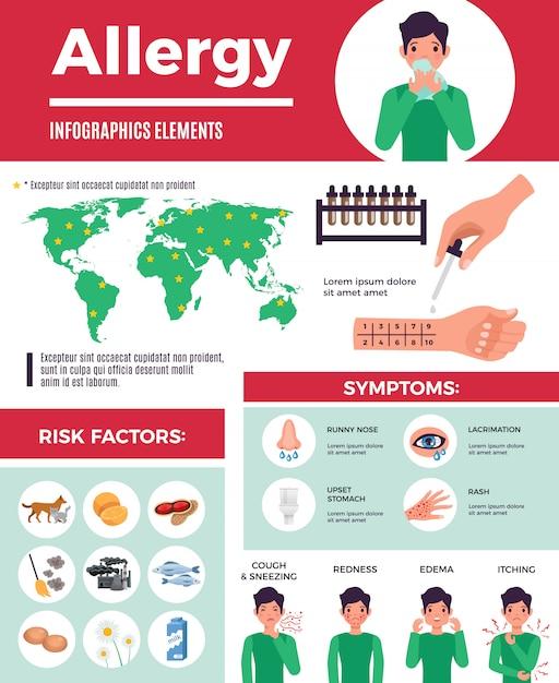 Manifesto informativo sull'allergia, insieme di elementi infographic con i sintomi e trattamento, illustrazione di vettore isolata piano Vettore gratuito