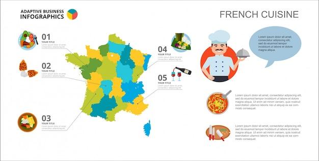 Mappa modello di diapositiva grafico Vettore gratuito