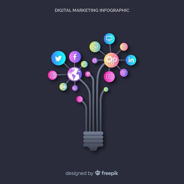 Marketing digitale infografica Vettore gratuito