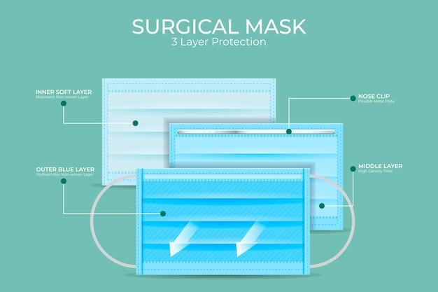 Maschera chirurgica standard a strati Vettore gratuito