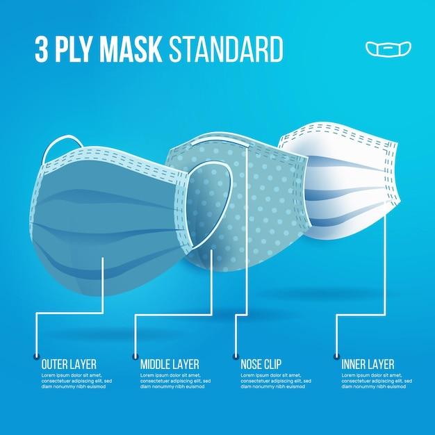 Maschere chirurgiche a tre strati di protezione Vettore gratuito