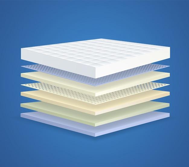 Materasso ortopedico a strati a 7 sezioni. concetto di materiale stratificato traspirante per letto. Vettore Premium