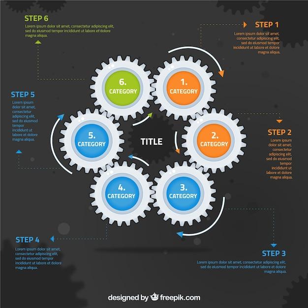 Meccanismo infografica Vettore gratuito