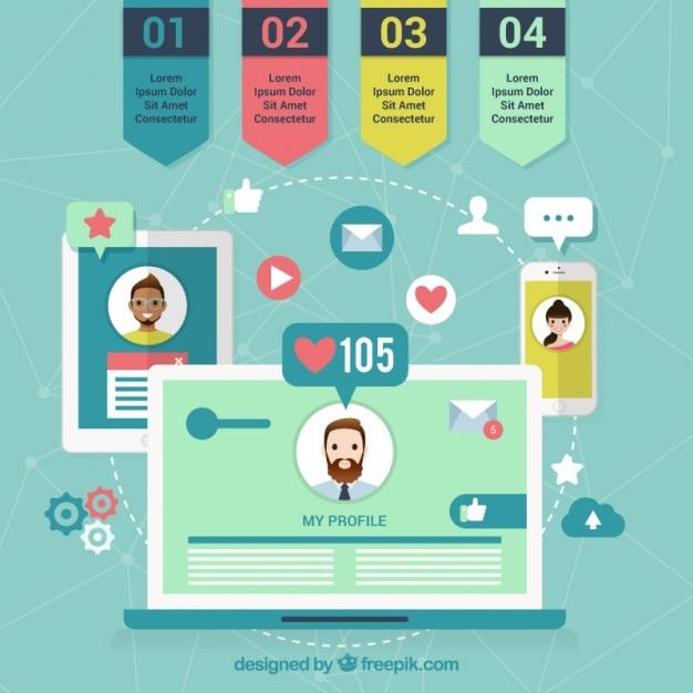 Media infografica sociale nel design piatto Vettore gratuito