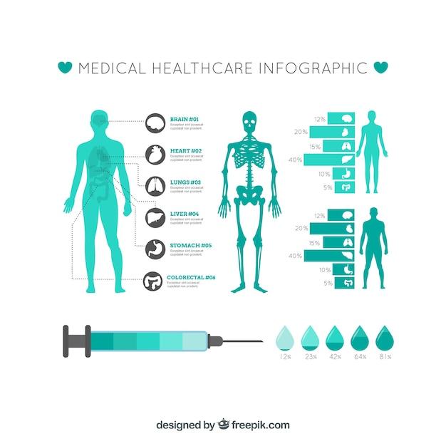 Medico template infografica Vettore gratuito