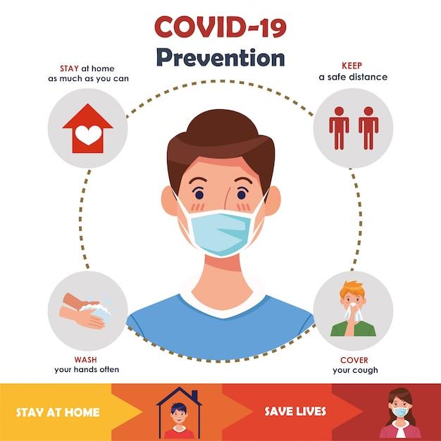 Metodi di prevenzione Vettore Premium