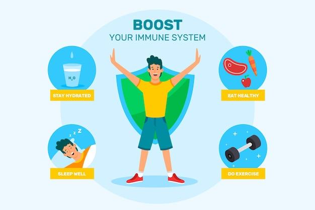Migliora l'infografica del tuo sistema immunitario Vettore gratuito