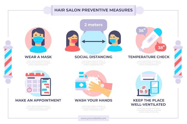 Misure preventive per i saloni di capelli Vettore gratuito