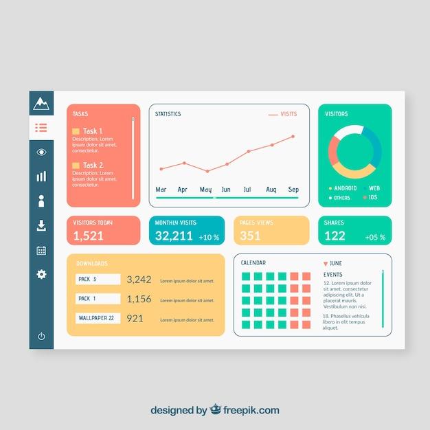 Modello dashboard app con design piatto Vettore gratuito