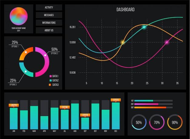 Modello del mercato azionario cruscotto infografica Vettore Premium