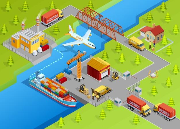 Modello di consegna logistica Vettore gratuito