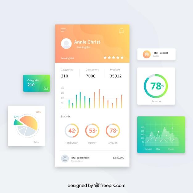 Modello di dashboard dell'app di amministrazione con design piatto Vettore gratuito