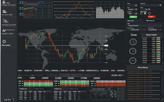 Modello di dashboard di infografica con grafici e diagrammi di design piatto Vettore Premium