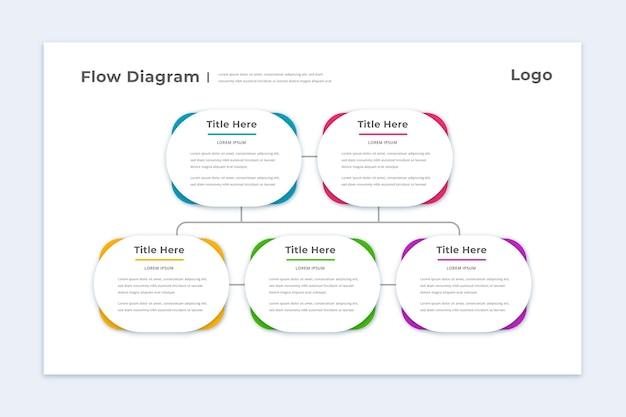 Modello di diagramma di flusso colorato infografica Vettore gratuito