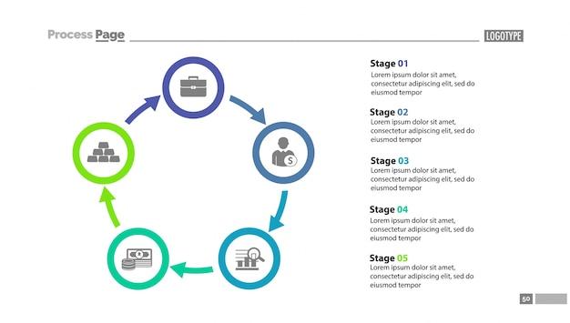 Modello di diapositiva a ciclo di processo ciclo Vettore gratuito