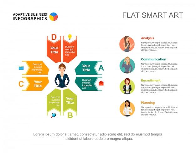 Modello di grafico di processo di quattro idee per la presentazione. visualizzazione dei dati aziendali Vettore gratuito