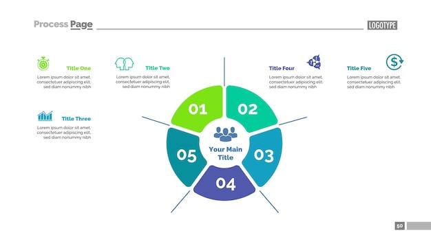 Modello di grafico di processo di strategia di cinque opzioni. dati aziendali Vettore gratuito