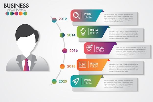 Modello di infografica 5 passaggi per la presentazione con 5 opzioni Vettore Premium
