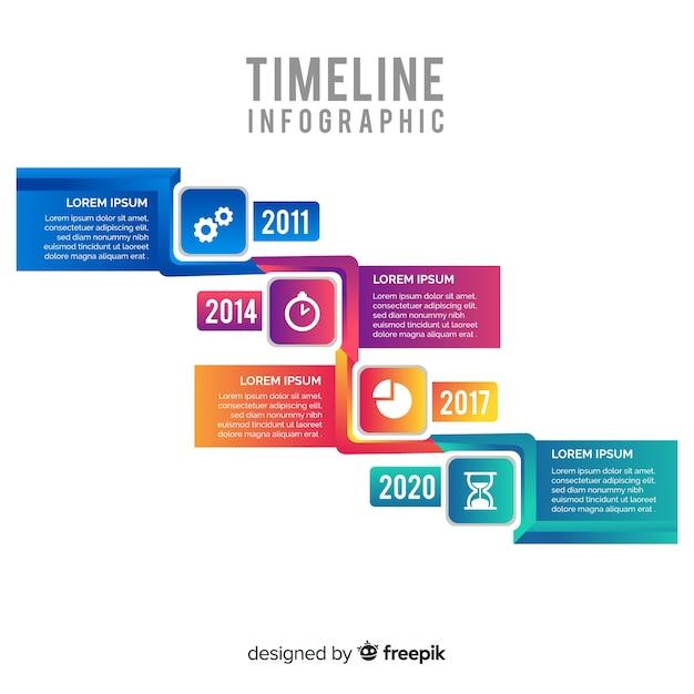 Modello di infografica con il concetto di cronologia Vettore gratuito