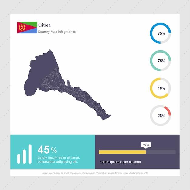 Modello di infografica di eritrea map & flag Vettore gratuito