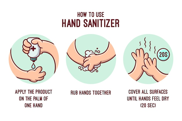 Modello di infografica disinfettante per le mani Vettore gratuito