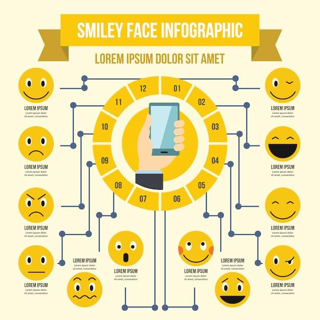 Modello di infografica emoticon sorriso, stile piatto Vettore Premium