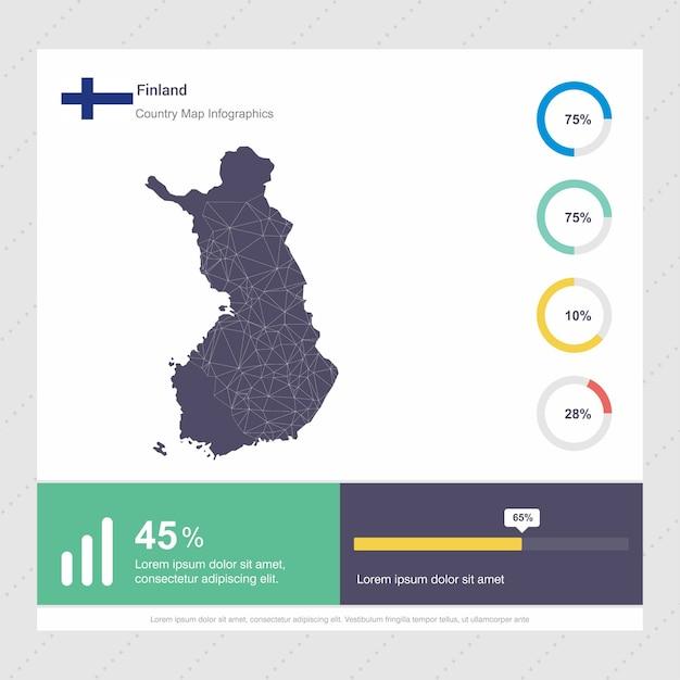 Modello di infografica mappa e bandiera finlandia Vettore gratuito
